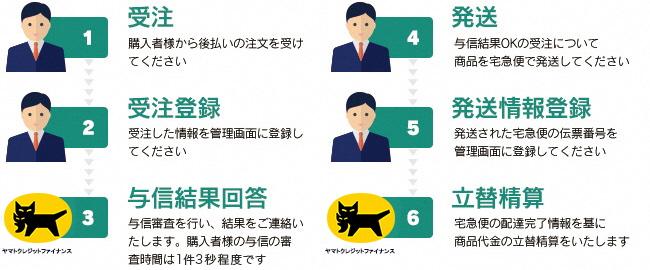 事業責任者 を募集 外国人に特化した人材紹介サービスの
